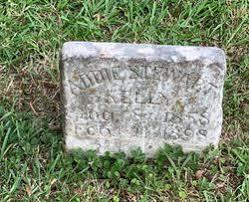 Mary Addie Stewart Kelly (1858-1898) - Find A Grave Memorial