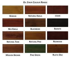Oil Stain Paint Enviropaints