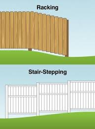 Fence Materials Buying Guide Building A Fence Backyard Fences Fence Landscaping