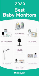 7 Best Baby Monitors Of 2020