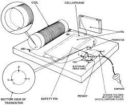 how to make a transistor radio diy