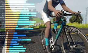 zwift sd tests wheel ranking charts