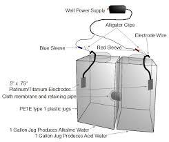 china water ionizer platinised anium
