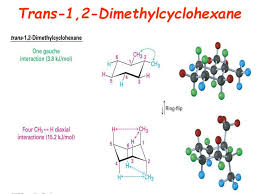 ppt cycloalkanes powerpoint