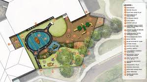 Designing Inclusive Playgrounds For Children Of All Abilities
