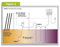 electric fence ground system