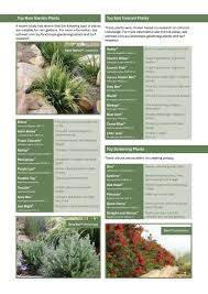 Resource Booklet Sa By Ozbreed Pty Ltd Issuu