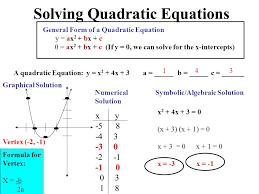 ch8 quadratic equation solving methods
