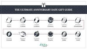 4 year anniversary gift ideas for him