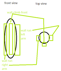 wall running with triggers how to do