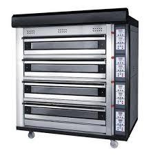 Image result for Global Industrial Bakery Ovens Market.jpg