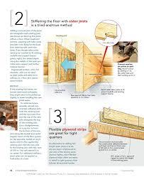 6 ways to stiffen a bouncy floor fine