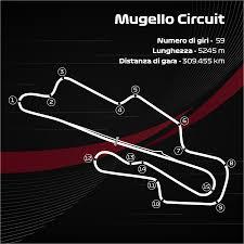 2020.09 | Gran Premio della Toscana Ferrari 1000 - Mugello [Presentazione]  - Gran Premi - Forum.Motorionline.com