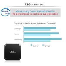 Ott Tv Box X96 Firmware Android 7.1 2gb 16gb X96 Mini Tv Box Free Movies  Download Support 2.4g Wifi - Buy X96 Mini 2gb,Ott Tv Box X96 Firmware,X96  Mini Tv Box Free
