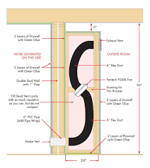 how to build a dead vent system