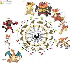 pokemon sword and shield starters final evolution official لم يسبق ...