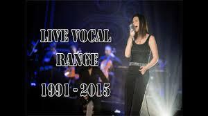 Laura Pausini - Live Vocal Range 1991/2015 - YouTube