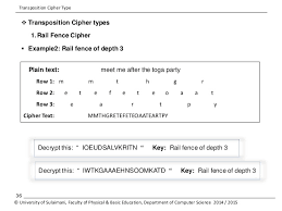 Rail Fence Cipher Python