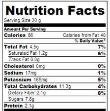 nutella tarts nutrition facts
