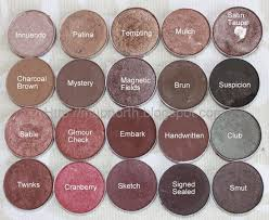 mac eyeshadow names with images mac