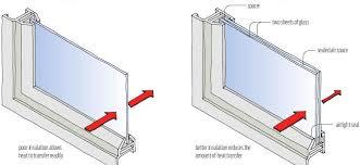 window selection balancing act branz