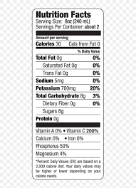 nutrient nutrition facts label food the