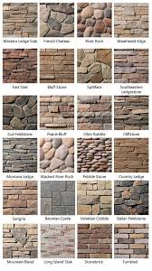 stone for your home exterior
