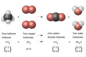 unit 3 balanced chemical equation