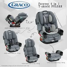 graco 4ever 4 in 1 car seat konfirmasi