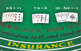 blackjack card counting strategy how