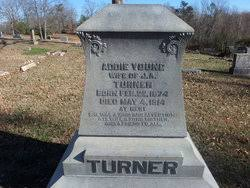 Addie Young Turner (1874-1914) - Find A Grave Memorial