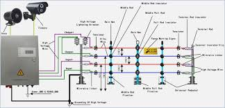 Diagram Wiring Diagram Hot Wire Fence Full Version Hd Quality Wire Fence Kdiagram Dsimola It