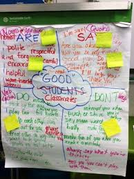 anchor chart i m finished google search anchor charts