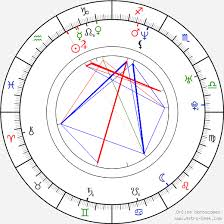 Aaron Yonda Birth Chart Horoscope, Date of Birth, Astro