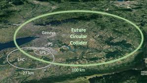 El LHC se quedará pequeño al lado de este nuevo colisionador de ...