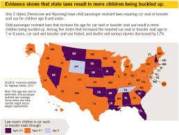 child passenger safety infographics