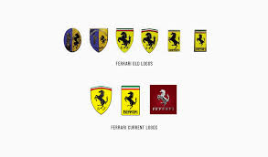 meaning of the ferrari logo history of