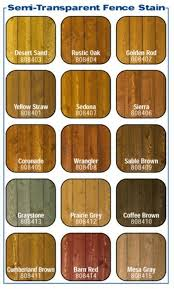 Head To The Website Above Click The Tab For Extra Information Home Depot Composite Decking Staining Deck Wood Stain Colors Fence Stain