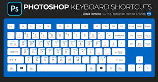 photo keyboard shortcuts cheat sheet