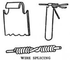 Wire Splicer Illustration For A Homemade Wire Splice Constructed From 1 8 Metal Working Tools Homemade Tools Metal Tools