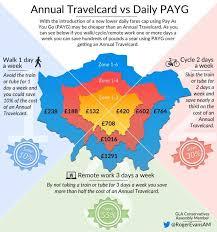 take a look 2016 london transport fares
