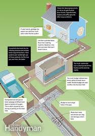 how does a septic tank work family