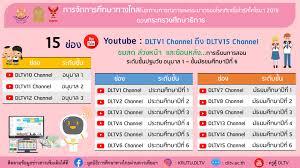เรียนภาษาไทย กับ อาจารย์ไซหนับ เอสเอ - Posts