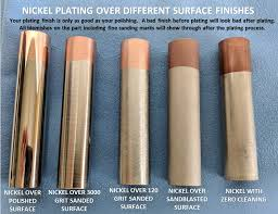 nickel plating kit caswell canada