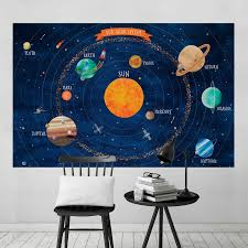 Zoomie Kids Solar System Poster Wall Decal Reviews Wayfair