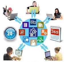 Таки-да! Мы перешли на онлайн обучение! | ABCLAND