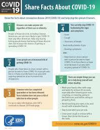 Coronavirus Disease 2019 (COVID-19 ...
