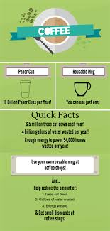 effects of paper coffee cups on environment greenmatch