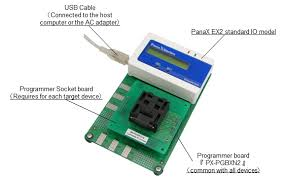 PanaX EX/SP Programming System | Programming Tool | On-Board Debugging  Environment (Debugging Environment , ProgrammingTool) | Support | Panasonic  Microcomputer Technical Support | Semiconductors