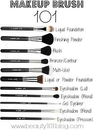 use of makeup brushes in hindi